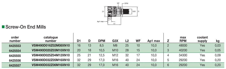 VSM490-10: Screw-On End Mills
